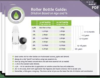 image Roller Bottle Guide